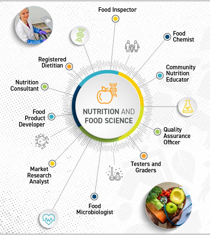 infographic1_nut_food-sci-1.jpg