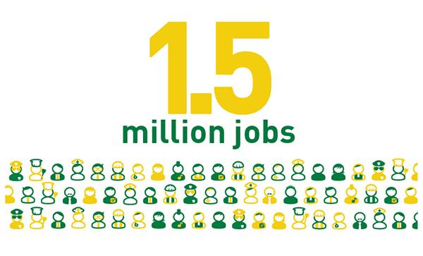 1.5 million jobs