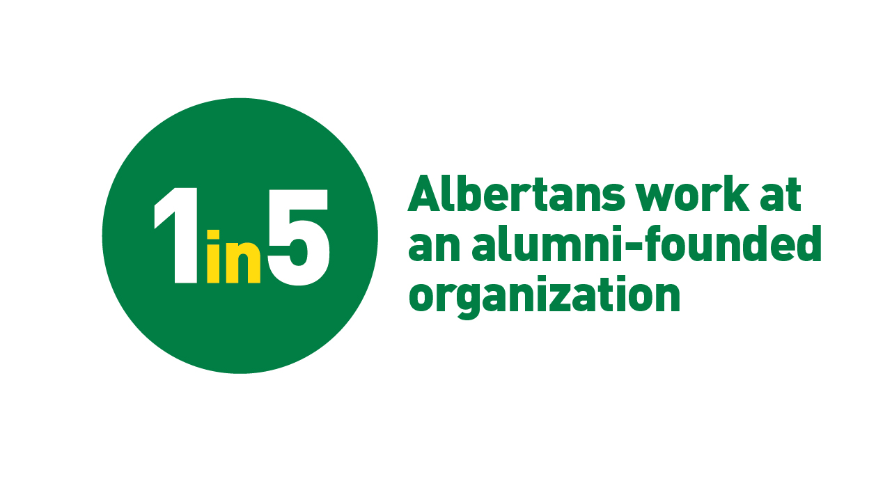 1 in 5 Albertans work at an alumni-founded organization