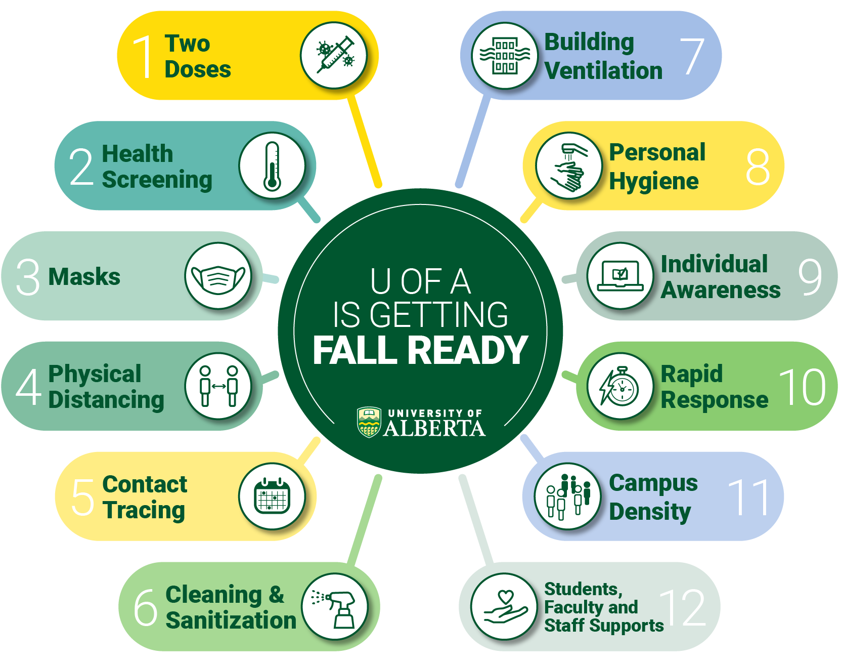The U of A is Getting Fall Ready