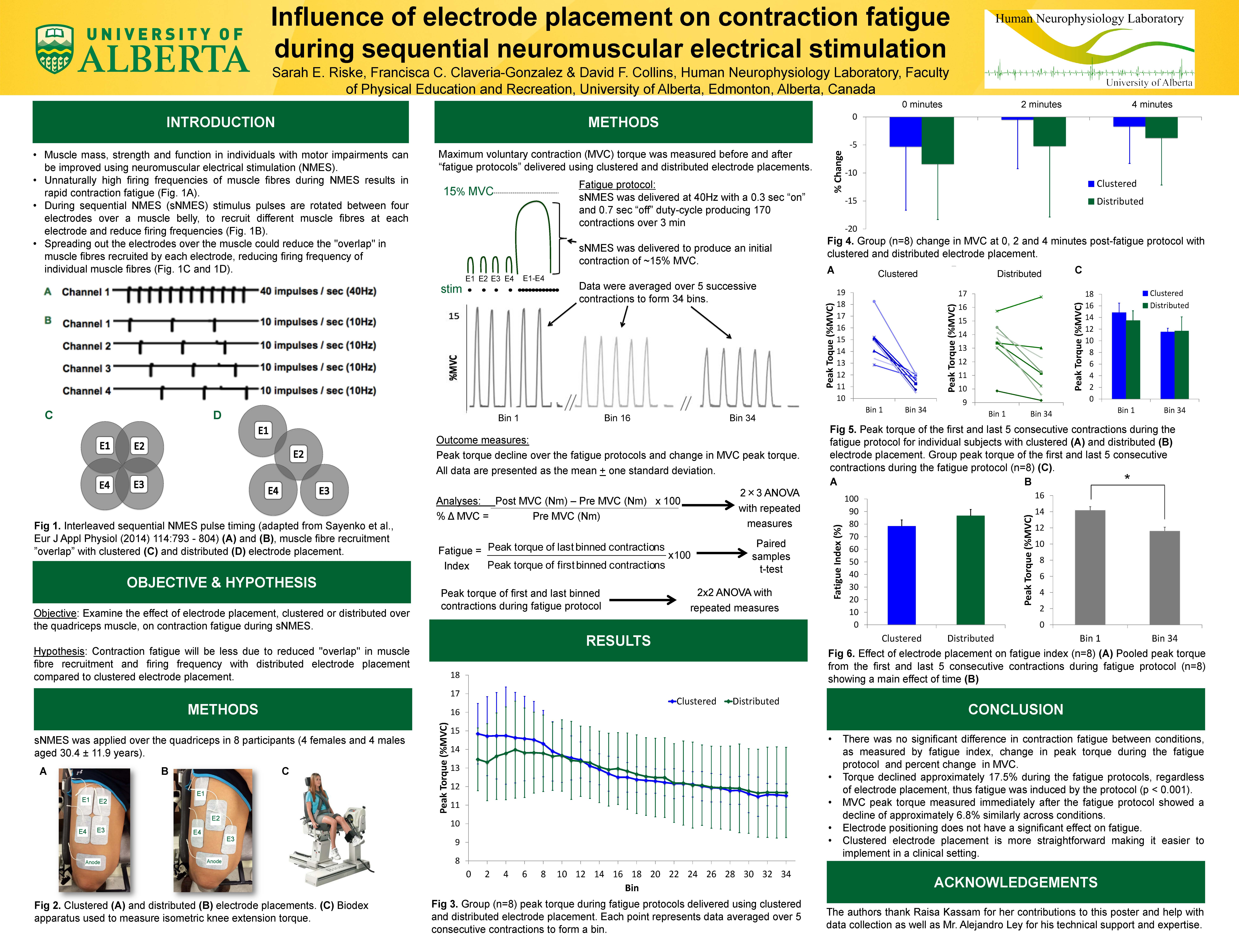 Sarah-Beth Riske Research Revealed Poster