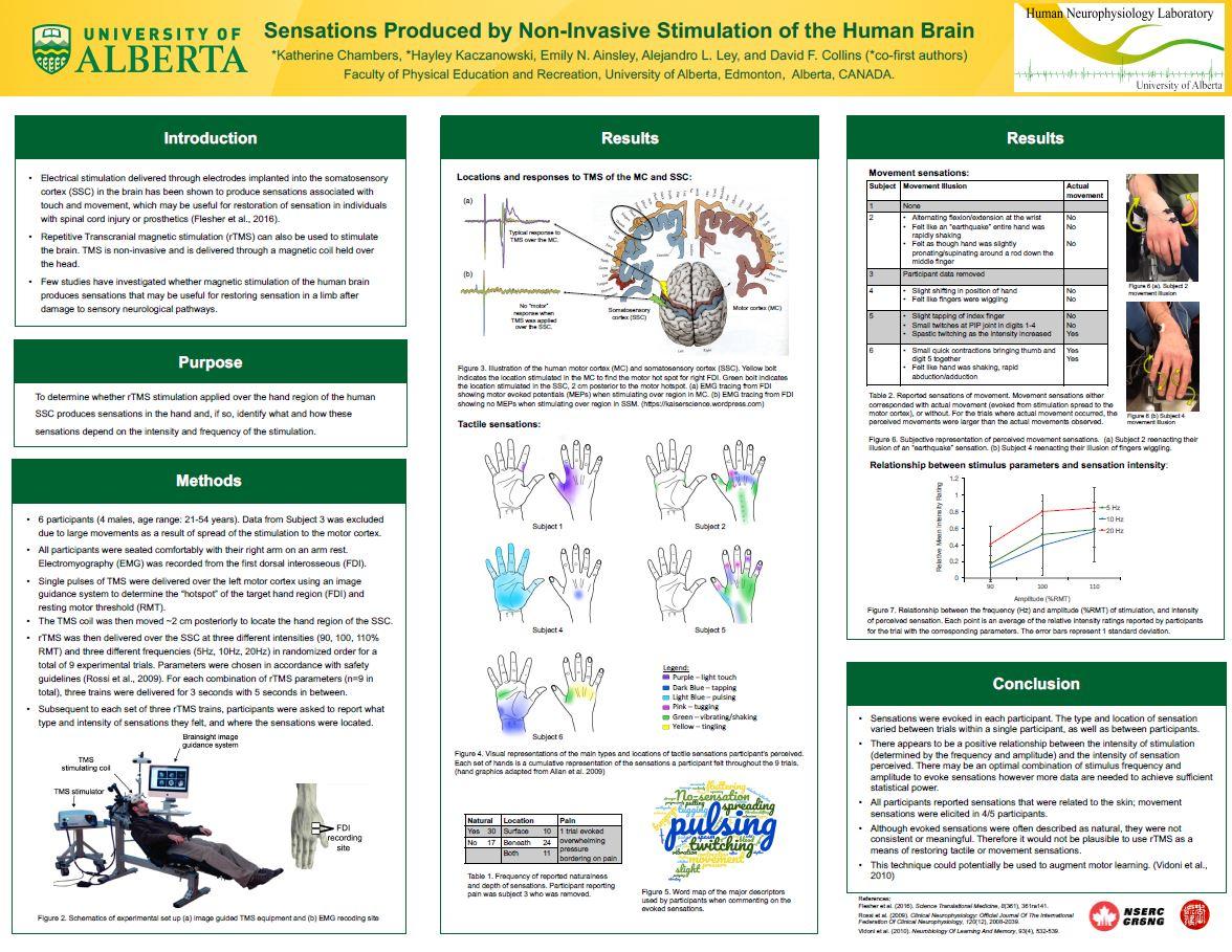 Chambers_Kaczanowski Research Revealed Poster