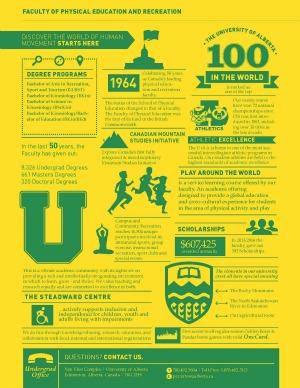 FPER Infographic