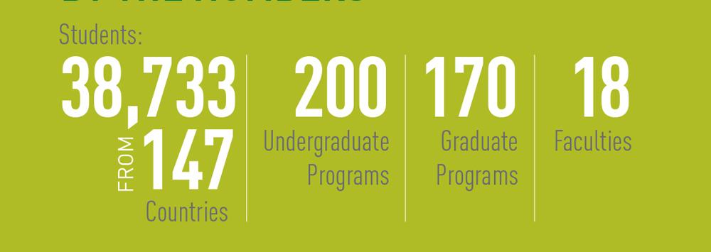 Student enrolment highlights, 2015