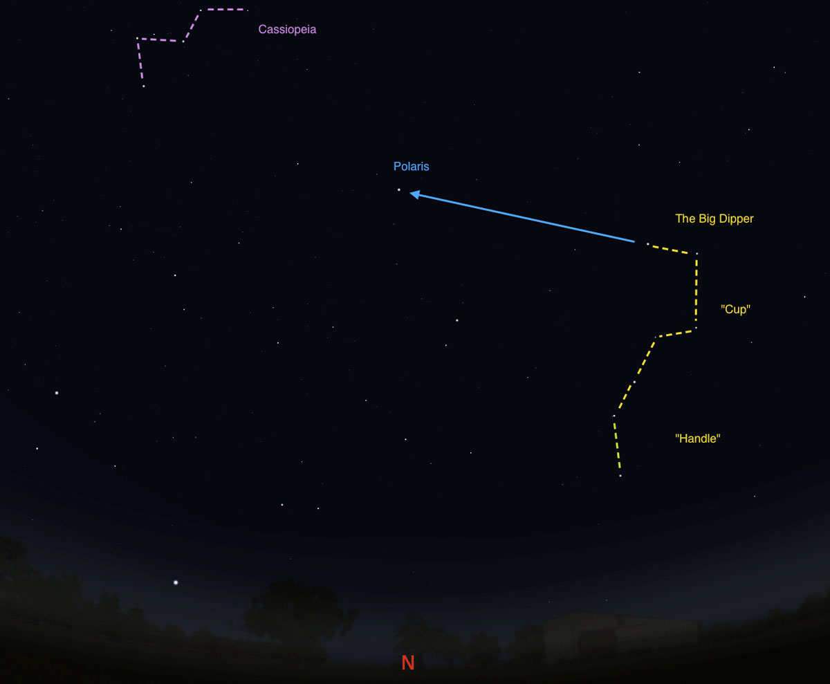 Why Stargazing Is Better In Winter New Trail - Night sky map northern hemisphere