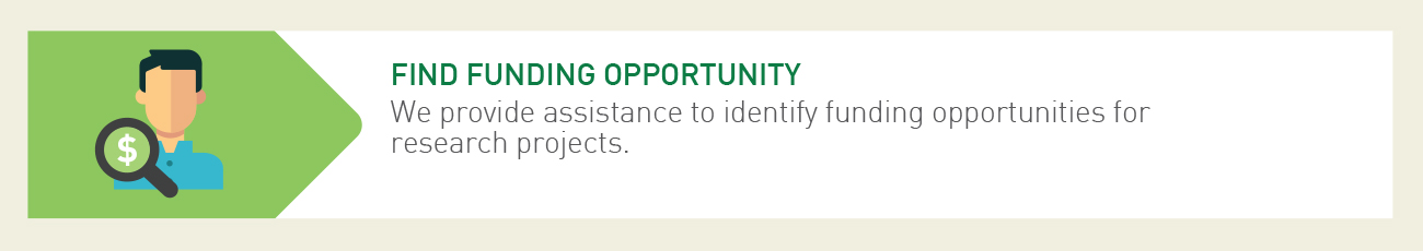 Step 1 of our Research Administration Process - Find Funding Opportunity - We provide assistance to identify funding opportunities for research projects.