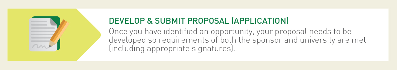 Step 2 of our Research Administration Process - Develop & Submit Proposal (Application) - Once you have identified an opportunity, your proposal needs to be developed so requirements of both the sponsor and university are met (including appropriate signatures).